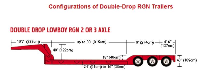 Double Drop Moving Trailer For Sale.html | Autos Weblog